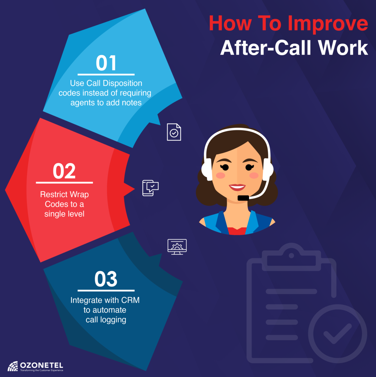 3 Ways to reduce After Call Work in the call center